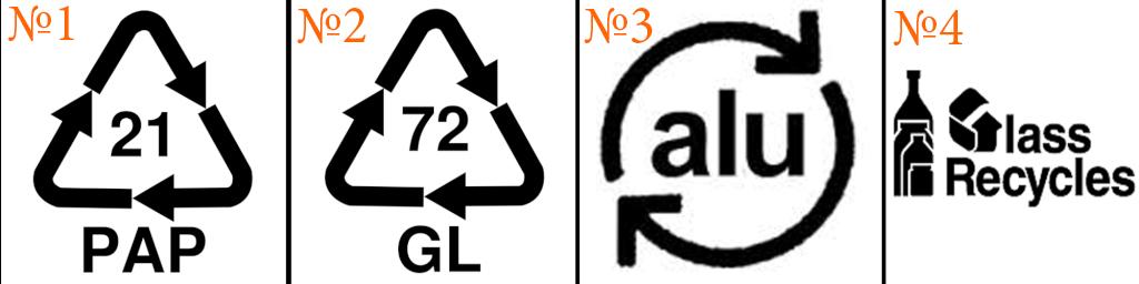 знак переработки отходов